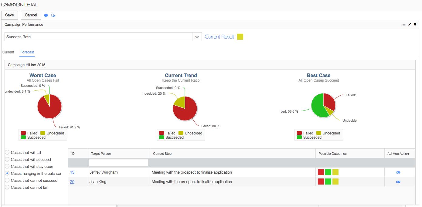 Reactive business intelligence pdf viewer